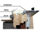Монтаж с применением лент ПСУЛ и теплоизоляции Руфизол